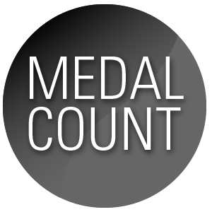 Medal Count